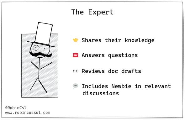 The Expert shares their knowledge, answers questions, reviews doc drafts and includes Newbie in relevant discussions