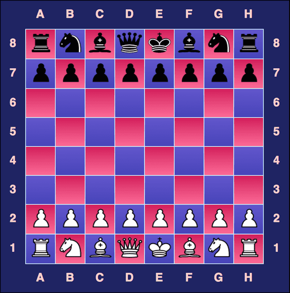 Initial chess board configuration